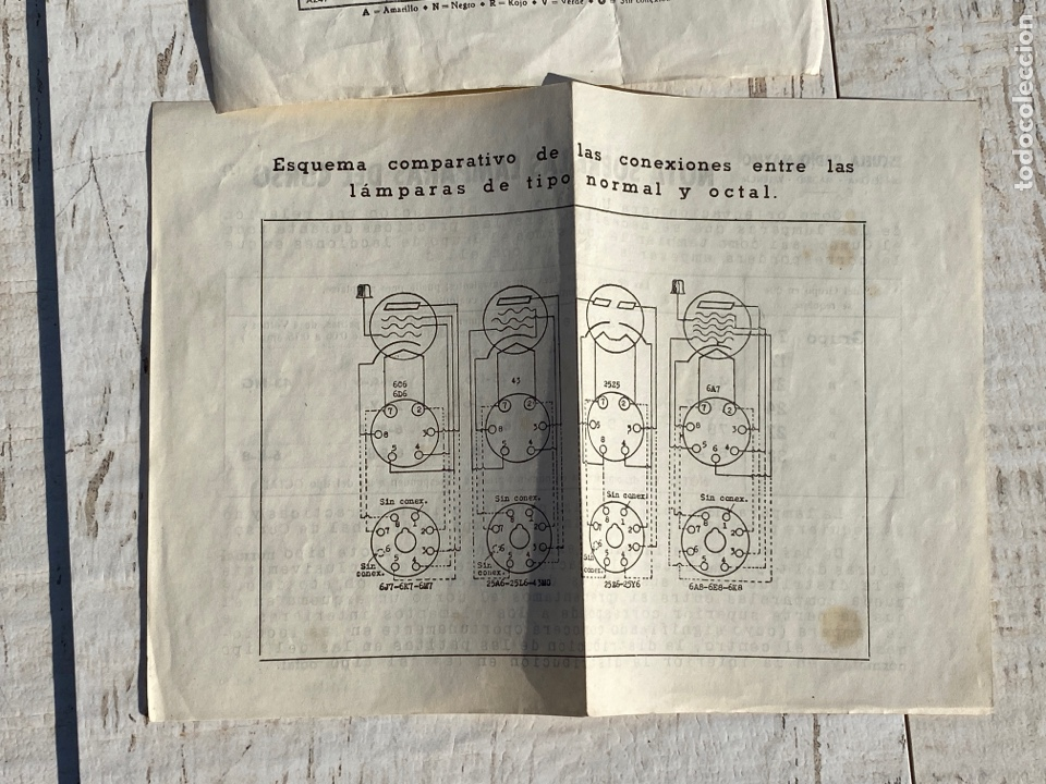 Radios antiguas: Antiguo comprobador de valvulas de radio - Foto 8 - 278810028
