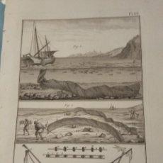 Arte: PÊCHES AUX FILETS. PL 68 LÁMINA DE PESCA SIGLO XVIII, ENCICLOPEDIA, GRABADO POR BENARD (DIREXIT).. Lote 136010674