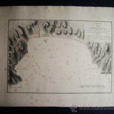 Arte: 1828-MAPA.CARTA NAÚTICA DE LA HERRADURA. ALMÚÑECAR. GRANADA. ORIGINAL. . Lote 36744501