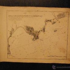 Arte: PLANO DEL PUERTO DE ALGECIRAS, SANTONI TOMMASO, PIANO DELLA BAJA D´ALGESIRAS. Lote 53691480