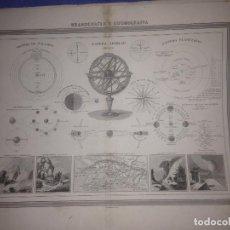 Arte: ANTIGUO MAPA DE URANOGRAFIA Y COSMOGRAFÍA SIGLO XIX AÑO 1852 GASPAR Y ROIG(34X26,5CM). Lote 83877176