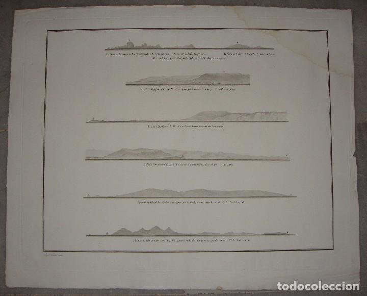 MAPA GRABADO DE LA COSTA DE CADIZ E ISLAS. CABO DE TRAFALGAR, CABO DE CAMARINAL, ISLA MADERA Y PORTO (Arte - Cartografía Antigua (hasta S. XIX))