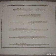 Arte: MAPA GRABADO DE LA COSTA DE CADIZ E ISLAS. CABO DE TRAFALGAR, CABO DE CAMARINAL, ISLA MADERA Y PORTO. Lote 84632160