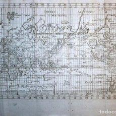 Arte: MAPA DEL MUNDO, 1761. BROUCKNER/ REMONDINI. Lote 103914563