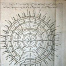 Arte: ROSA DE LOS VIENTOS, 1711. BUNONE/ CLÜVER. Lote 108925835
