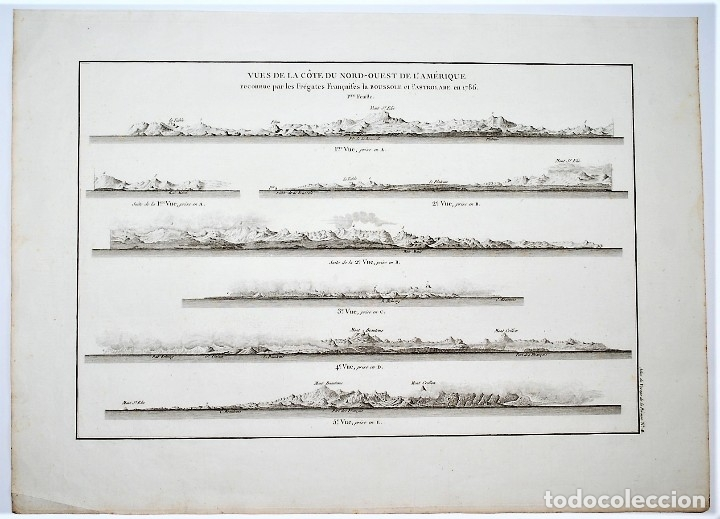 VUES DE LA CÔTE DU NORD-OUEST DE L'AMERIQUE, RECONNUE PAR LES FRÉGATES FRANÇAISES LA BOUSSOLE ET ... (Arte - Cartografía Antigua (hasta S. XIX))