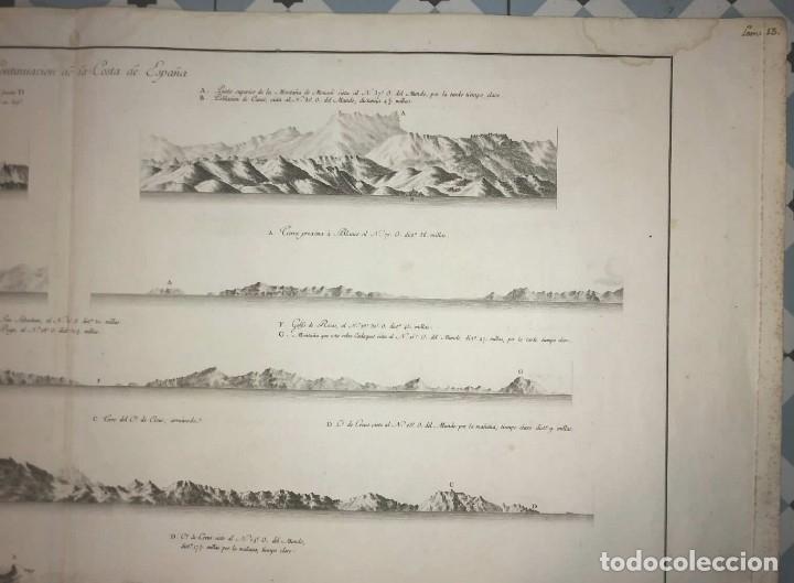 Arte: 1786 Carta marina Costa de España. Atlas de Tofiño. Mapa Isla de Mallorca 96cm x 62cm - Foto 4 - 113719919