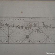 Arte: MAPA DE LA COSTA DE GUIPÚZCOA Y VIZCAYA ( PAÍS VASCO, ESPAÑA), 1695. NICOLÁS DE FER. Lote 139762322