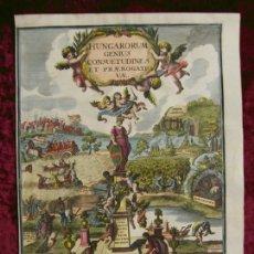 Arte: FRONTISPICIO O PORTADA DE ATLAS DE HUNGRÍA (EUROPA), HACIA 1703, HEINRICH SCHERER/MONTALEGRE. Lote 147832250
