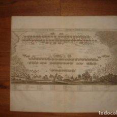 Arte: GRABADO DE LA BATALLA DE ROCROI, TERCIOS DE FLANDES, FRANKFURT, ORIGINAL, MERIAN, 1647, ESPLÉNDIDO.. Lote 154186018