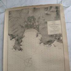Arte: CARTA NAUTICA SAN FELIU DE GUIXOLS 1889 S. XIX. Lote 183808982