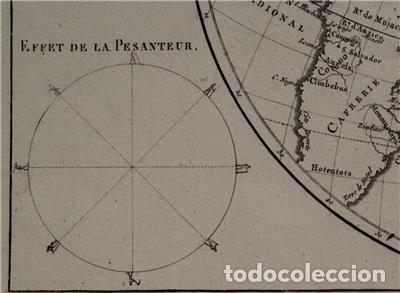 Arte: Mapa del hemisferio oriental del mundo, 1780. R. Bonne - Foto 11 - 184468957