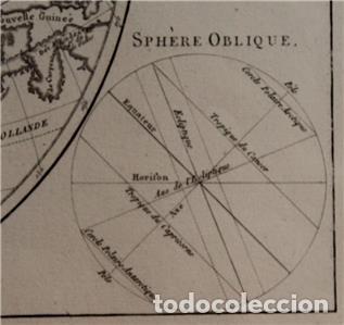 Arte: Mapa del hemisferio oriental del mundo, 1780. R. Bonne - Foto 12 - 184468957