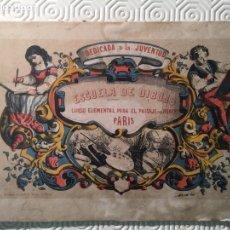 Arte: PLACA ANUNCIANDO UNA ESCUELA DE DIBUJO EN PARÍS EN ESPAÑOL, FINALES DEL XIX - XX.MEDIDAS 22X15CM. Lote 194511997