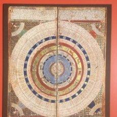 Arte: ATLAS CATALAN - ATLES CATALÁ - 1375 - FACSÍMIL - ESTUCHE CON 6 HOJAS DEL MAPA - COLECCIONISMO - RARO. Lote 204278945