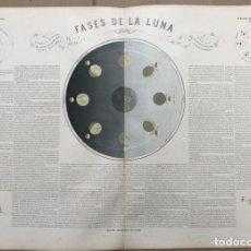 Art: MAPA FASES DE LA LUNA. ATLAS GEOGRAFICO UNIVERSAL. JUAN VILANOVA, OTTO NEUSSEL. Lote 206339182