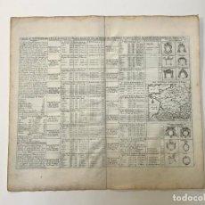 Arte: MAPA ANTIGUO SIGLO XVIII DE GOBIERNO ECLESIÁSTICO FRANCIA - HENRI CHATELAIN. Lote 268883879