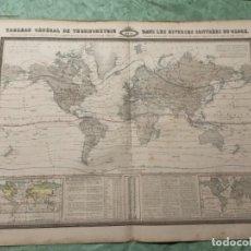 Arte: MAPA - TABLEAU GÉNÉRTAL DE THERMOMÉTRIE DANS LES DIVERSES CONTRÉES DU GLOBE ATLAS - 1860. Lote 287847068