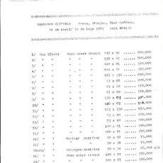 Arte: HOJAS INFORMATIVAS (CATALOGO) EXPOSICIÓN SALVADOR VICTORIA.SALA MURIEL.ZARAGOZA.MAYO 1987.. Lote 32625528
