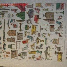 Arte: ALBERT KRETSCHMER LITOGRAFIA DE 1882 COSTUMES OF ALL NATIONS. Lote 1031360