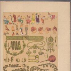 Arte: GRIEGOS.CROMOLITOGRAFIA DE FINALES DEL SIGLO XIX.TAMAÑO: 33 X 24 CTMS.. Lote 57588074