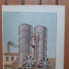 Arte: COLECCIÓN DE 4 CROMOLITOGRAFÍAS INDUSTRIALES DEL SIGLO XIX. Lote 199429893