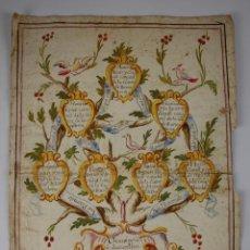 Arte: ÁRBOL GENEALÓGICO - CIUDAD DE BARCELONA - DIBUJADO A MANO - SIGLO XVIII. Lote 49317838
