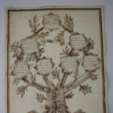 Arte: ÁRBOL GENEALÓGICO - CIUDAD DE BARCELONA - DIBUJADO A MANO - SIGLO XVIII - XIX. Lote 49321900