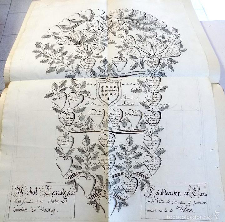 espectacular arbol genealogico familia salazar  Comprar Dibujos