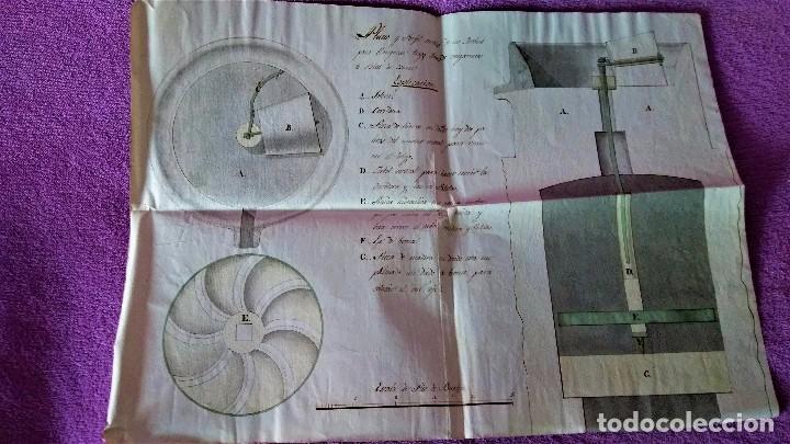 DIBUJO ORIGINAL PLANO, PERFIL CORTADO MOLINO PARA BLANQUEAR TRIGO PANADERIA 1790 (Arte - Dibujos - Antiguos hasta el siglo XVIII)