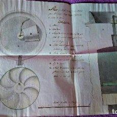 Arte: DIBUJO ORIGINAL PLANO, PERFIL CORTADO MOLINO PARA BLANQUEAR TRIGO PANADERIA 1790. Lote 105612667