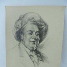 Arte: RETRATO ORIGINAL DIBUJADO POR ISMAEL BLAT CON DEDICATORIA A SU AMIGO JULIO GIMENEZ, FIRMADO Y FECHAD. Lote 122534471