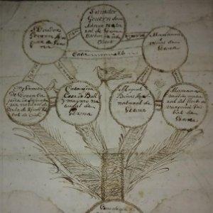 1758 Árbre genealógic. Girona. Familia Govern. Dibujo A Tinta. Siglo XVIII