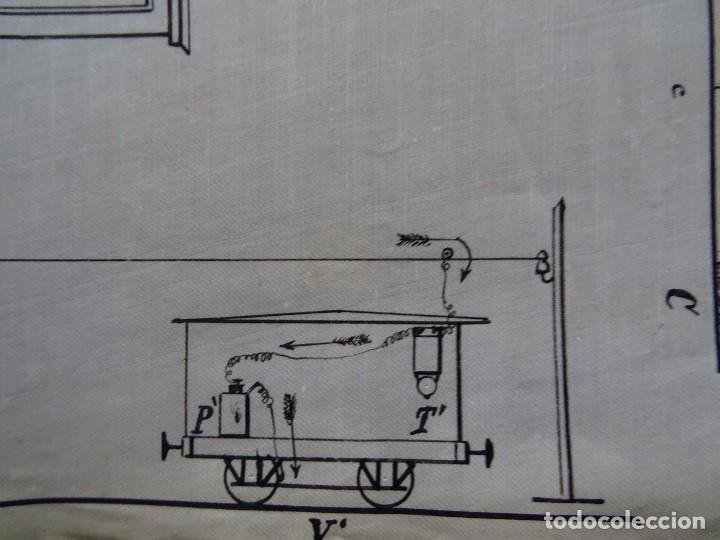 Arte: Dibujo manuscrito fines S XIX, ferrocarriles - Foto 2 - 193335925