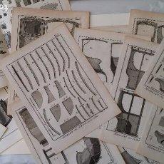 Arte: DIDEROT Y D 'ALEMBERT 17 PLANCHAS DE 1789, CARRUAJES, DE LA ENCYCLOPEDIE FRANCAIS. Lote 193354263