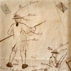 Arte: MARCELINO DE UNCETA (1835-1905) ESTUDIO PARA SOLDADOS DE INFANTERÍA Y DE CABALLERÍA. Lote 206256946