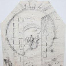Arte: FRANCESC FERRET FARRERAS -BRUNO- (SITGES, 1921 - 2000) ESBOZOS. Lote 276175823