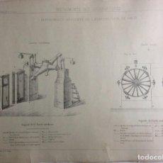 Arte: INSTRUMENTOS DE OBSERVATORIO. INSTRUMENTOS MERIDIANOS DEL OBSERVATORIO DE PARÍS. COURS DES GEODÉSIES. Lote 287583483