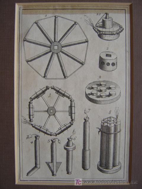 Arte: 7 PRECIOSOS GRABADOS DE PIROTECNIA - AÑOS 1780 - Foto 6 - 133089258