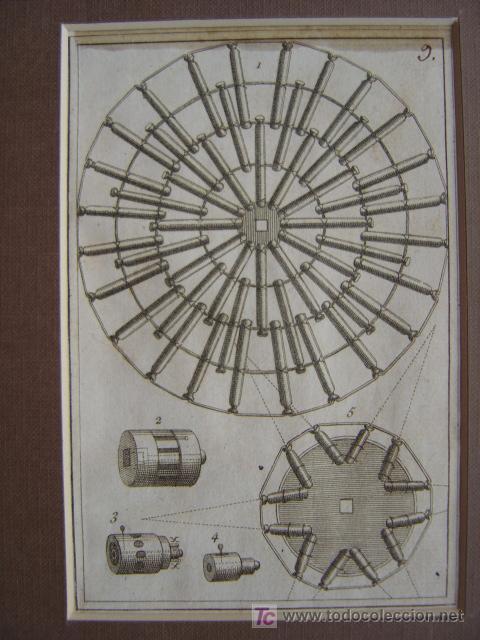Arte: 7 PRECIOSOS GRABADOS DE PIROTECNIA - AÑOS 1780 - Foto 10 - 133089258
