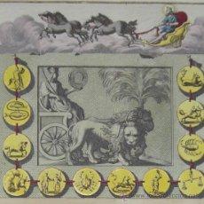 Arte: SIGNOS DEL ZODIACO, GOEREE, 1690. Lote 21384501