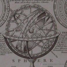 Arte: TEORÍAS DEL SISTEMA SOLAR Y ESFERA ARMILAR, 1759. Lote 21461157