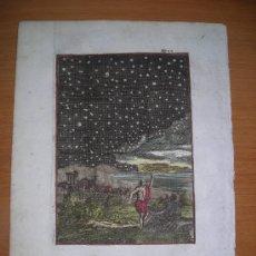 Estrellas celestes, Mallet, 1685