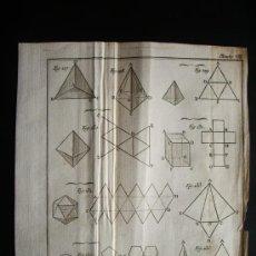 Arte: 1767-GRABADO. MATEMÁTICAS.ÁLGEBRA.GEOMETRÍA.PARÍS.ORIGINAL. Lote 34002800