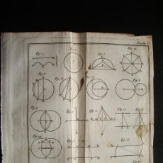 Arte: 1767-GRABADO. MATEMÁTICAS.ÁLGEBRA.GEOMETRÍA.PARÍS.ORIGINAL. Lote 34002826
