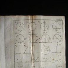 Arte: 1767-GRABADO. MATEMÁTICAS.ÁLGEBRA.GEOMETRÍA.PARÍS.ORIGINAL. Lote 34002837
