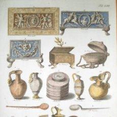 Arte: ANTIGUOS INCENSARIOS, JARRAS Y CUCHARAS ROMANAS, 1757, MONTFAUCON. Lote 36110608