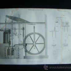 Arte: 1835-MAQUINA DE VAPOR.GRABADO ENCICLOPEDIA BRITÁNICA DE ARTES Y CIENCIAS.ORIGINAL. Lote 36525042