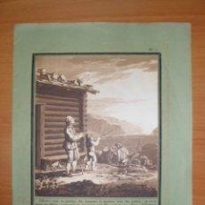 Arte: PADRE NUESTRO, 1780, MARTIN USTERLI. Lote 42330691