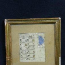 Arte: PEQUEÑO GRABADO COLOREADO VILLENEUVE MITAD SIGLO XIX SATÍRICO HUMORÍSTICO FASES SIGUIENTES A LA BODA. Lote 44866592